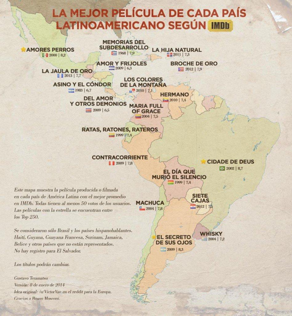 La-mejor-película-de-cada-país-latinoamericano-según-IMDb